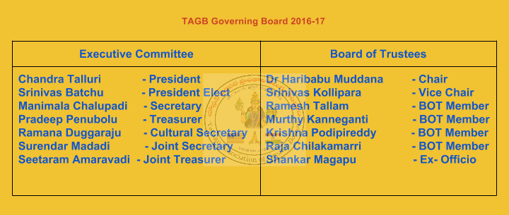 TAGB Governing Board 2016-17
