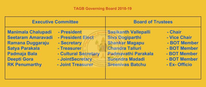2018-19 Governing Board