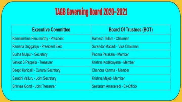 TAGB Governing Board 2020-21